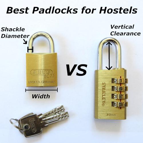 Best Padlocks for Hostels